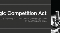 Strategic Competition Act (S.1169)